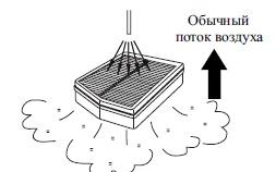 Очистка воздушного фильтра Шевроле Авео